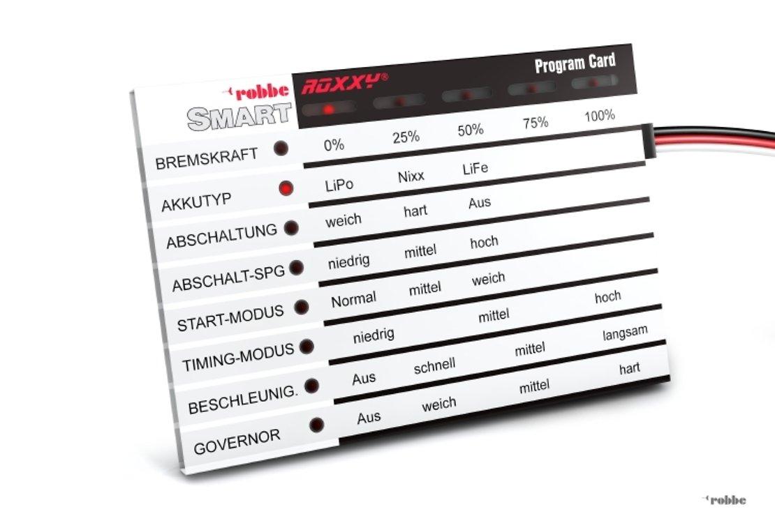 Robbe ROXXY® Smart Program Card Englisch - Pic 1